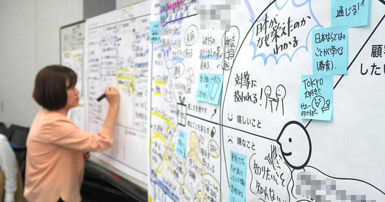 「グラフィックレコーディング」は共創の場のエンジンとなるツール
