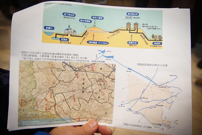 浄水場から渋谷までの断面の様子を描いたもの(資料の上図)。川沿いの低地にある浄水場から高台の給水塔までは水をポンプアップし、そこから渋谷までは自然流下させていた。
