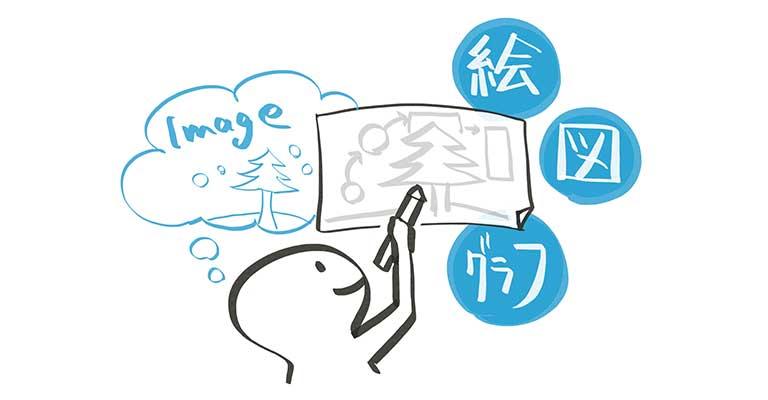 ビジュアルシンキングとは、絵や図、グラフなどを用いて考えていく方法のこと