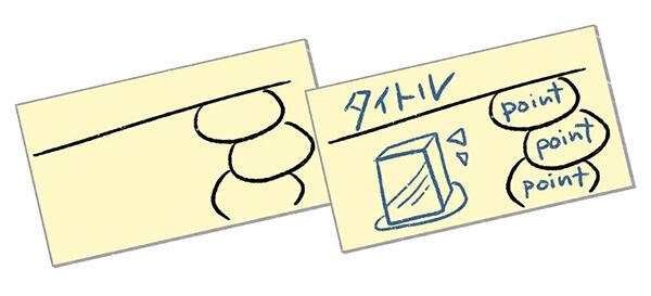 描き方1: あったら良いな「理想の姿」をシンプルに描く